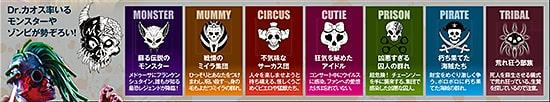 ゾンビの種類